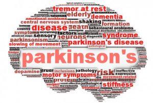 νόσος του πάρκινσον